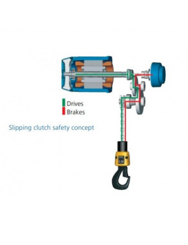 Demag DC-Com elektrokettingtakel 125 kg