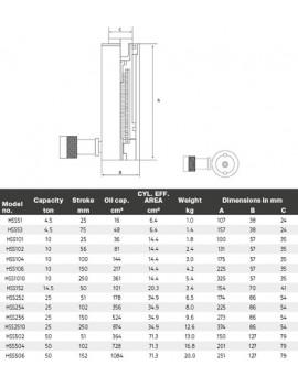 HHS - enkelwerkende cilinder universeel